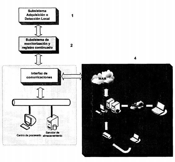 EXPERIMENTOS - CONTROL EMISIONES CAMPO ELECTROMAGENTICO