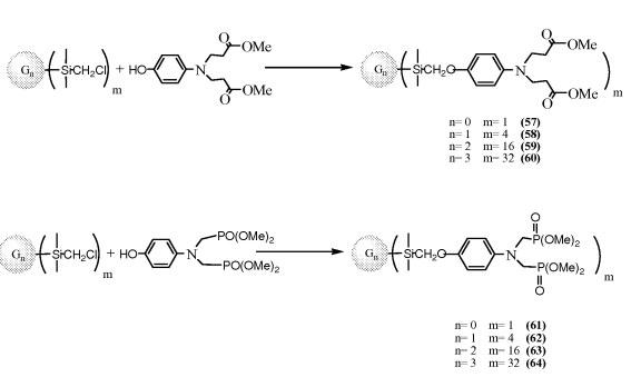EXPERIMENTOS - BIOMEDICINA- ANTIVIRALES